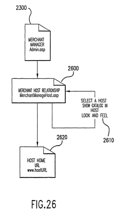 DDR Holdings LLC v. Hotels.com, L.P. patent claim drawing