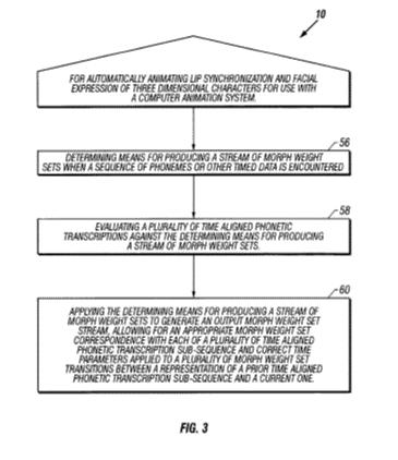 MCRO v Bandai patent claim drawing